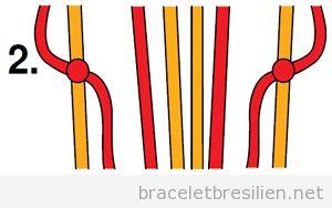 Tutoriel pas à pas, bracelet brésilien à chevron 2