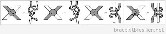 Noeud bracelet macramé, comment les réaliser