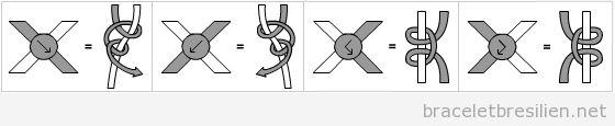 Comment réaliser des noeuds du bracelet brésilien, pas à pas